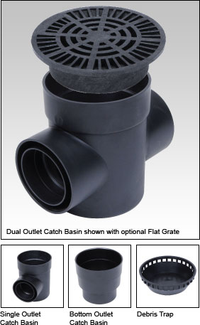 Catch Basins Round 6 Quot Stormdrain Plus Fernco Canada