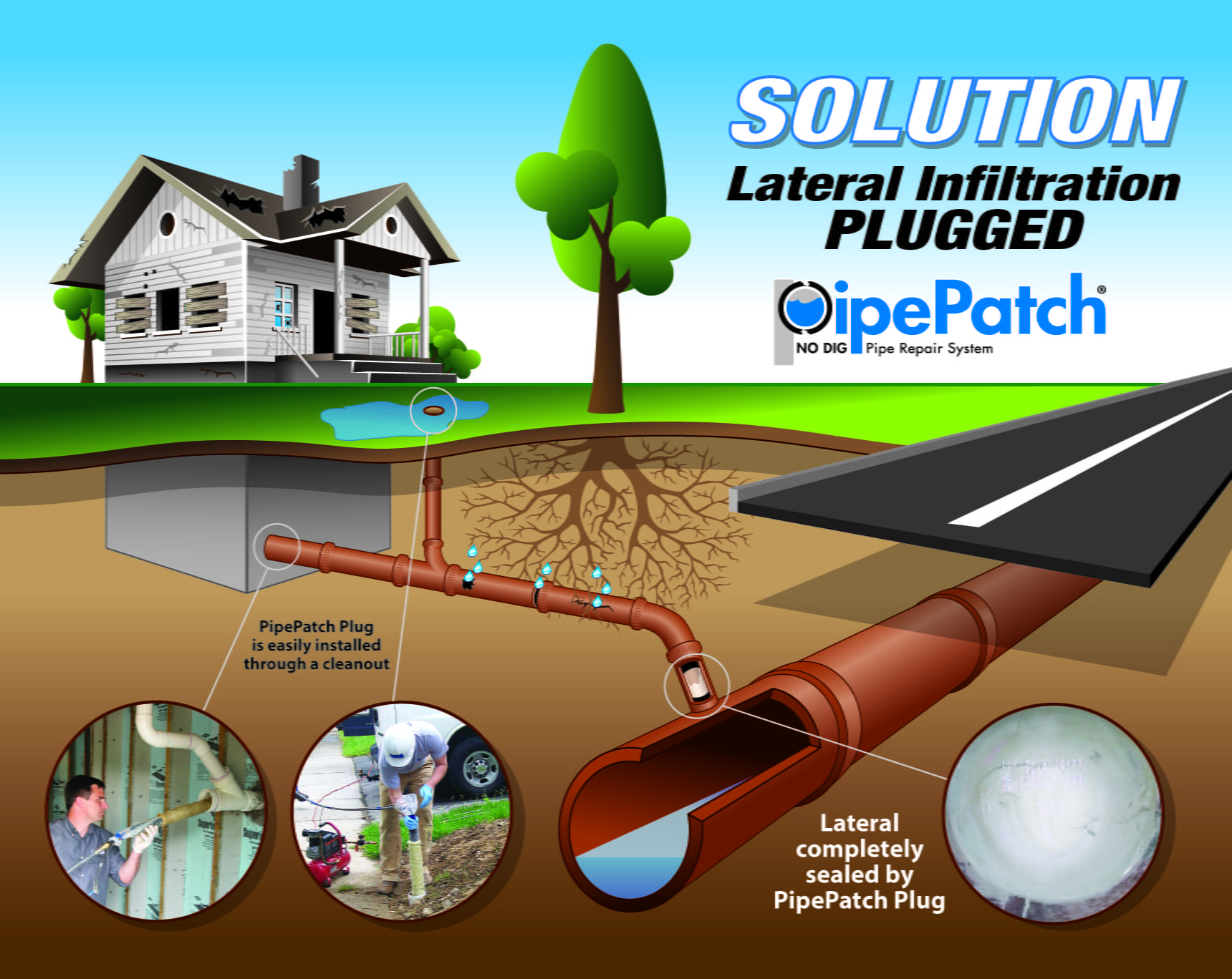 PipePatch PipePlug Repair System